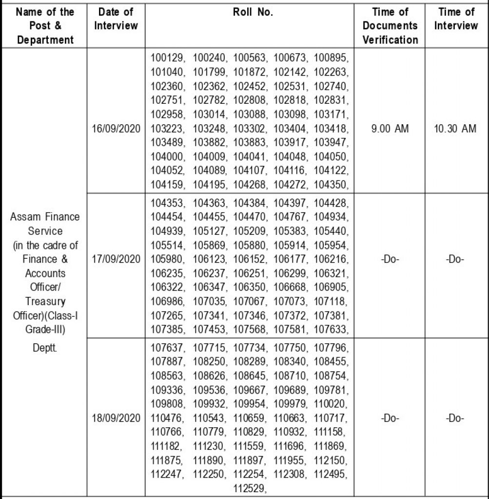 APSC released a notification for date of Interview/Viva-voce for the post of Assam Finance Service.